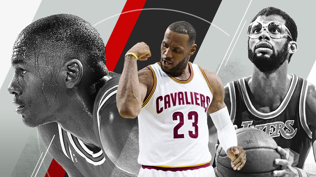 Can LeBron James Become The NBA's All-Time Leading Scorer?
