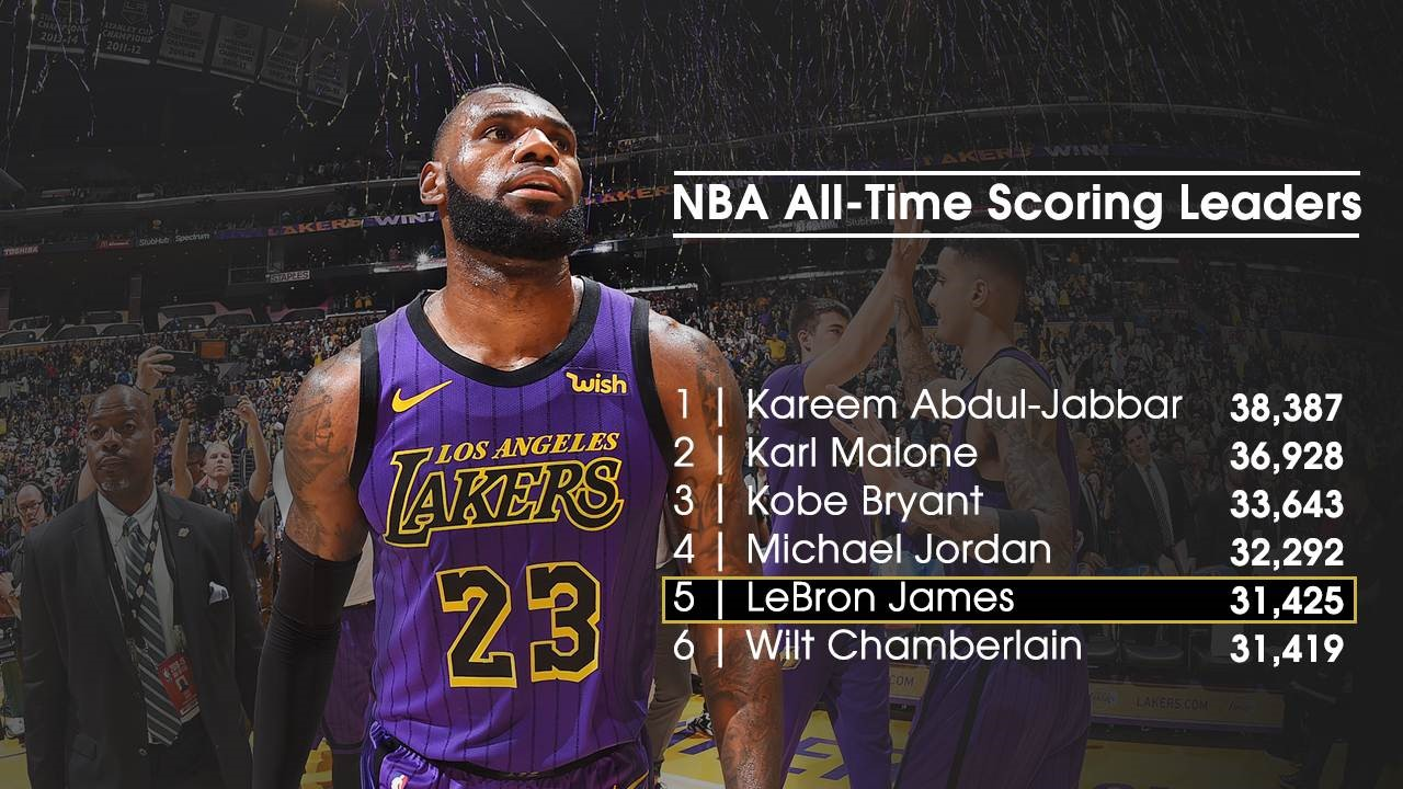 LeBron James Moves Past Wilt Chamberlain On All-Time Scoring List